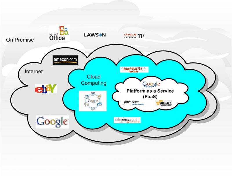 Advantages of Cloud Computing for Data Protection