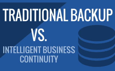 A very solid reason for business continuity vs backup.