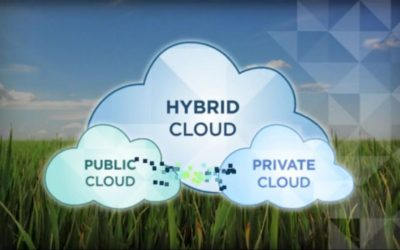 Cloud Computing is Good, But Hybrid Cloud Computing is Best