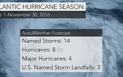 What will the 2016 hurricane season bring for your business?