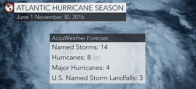 2016 hurricane season