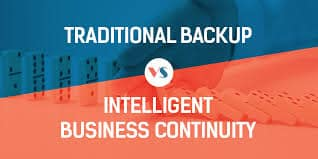 Business Continuity Solution vs File And Folder Backup Solution