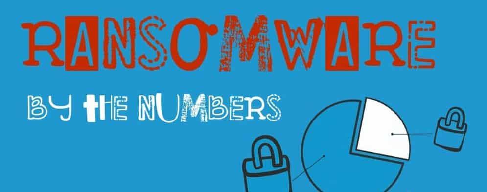 ransomware statistics 2016