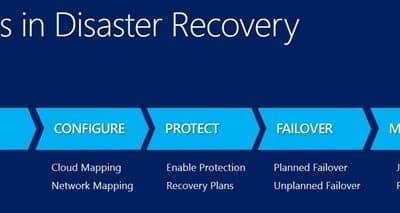 Protect Your IT Infrastructure with this Server Disaster Recovery Plan Template