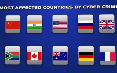 Don't Become the Next Cybercrime Statistic