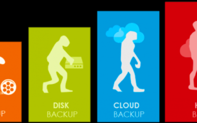 Why Reliable Data Backup is Vital for Every Business