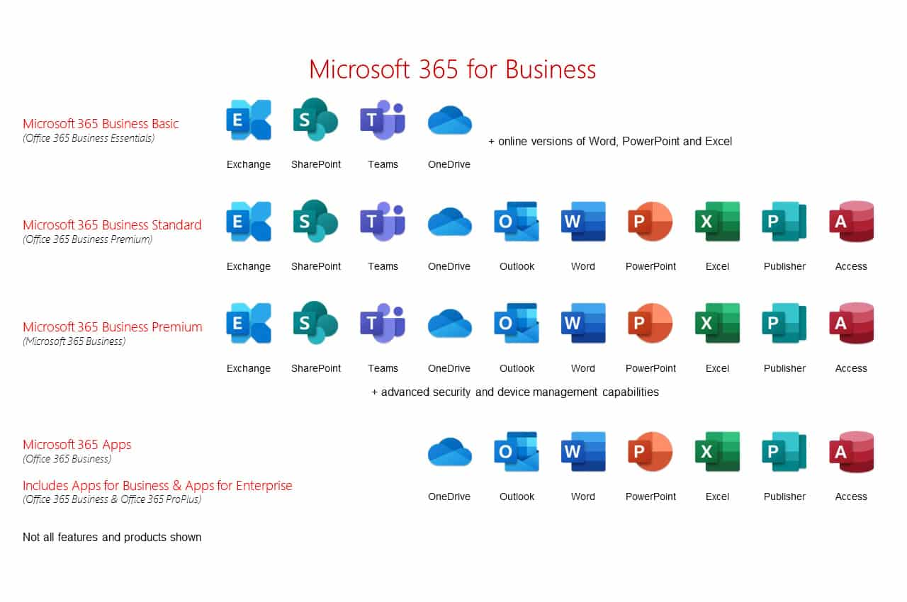 Microsoft 365 pricing reviews trial